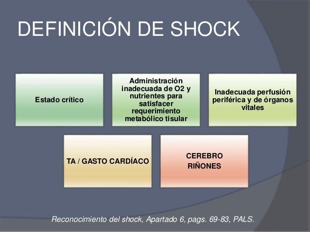 Shock pediatria Slide 2
