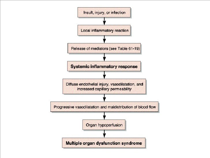 systemic corticosteroids for copd