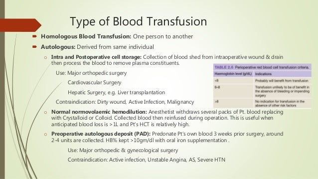 Type of Blood Transfusion  Homologous Blood Transfusion: One person to another  Autologous: Derived from same individual...