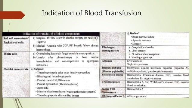 Indication of Blood Transfusion