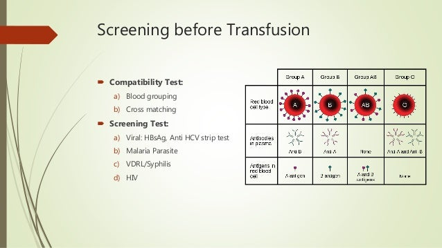 Screening before Transfusion  Compatibility Test: a) Blood grouping b) Cross matching  Screening Test: a) Viral: HBsAg, ...