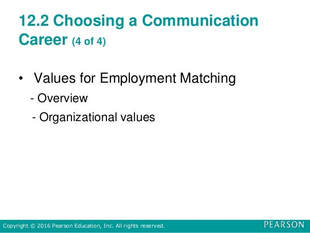12.2 Choosing a Communication Career (4 of 4) • Values for Employment Matching - Overview - Organizational values Copyrigh...