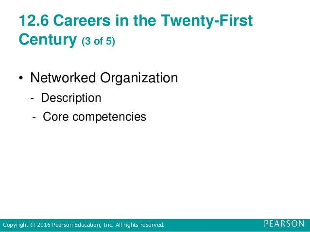 12.6 Careers in the Twenty-First Century (3 of 5) • Networked Organization - Description - Core competencies Copyright © 2...