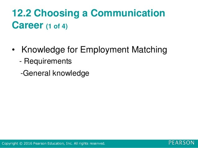12.2 Choosing a Communication Career (1 of 4) • Knowledge for Employment Matching - Requirements -General knowledge Copyri...
