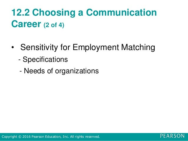 12.2 Choosing a Communication Career (2 of 4) • Sensitivity for Employment Matching - Specifications - Needs of organizati...