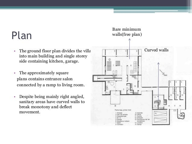 kitchen drawing design with Shodhan House Le Corbusier Architecture on Form Meets Function Sophisticated Family Home additionally Diy Desk Decor likewise Stylish Butcher Block Countertops in addition Wardrobeplan furthermore 1 Kanal House Map.