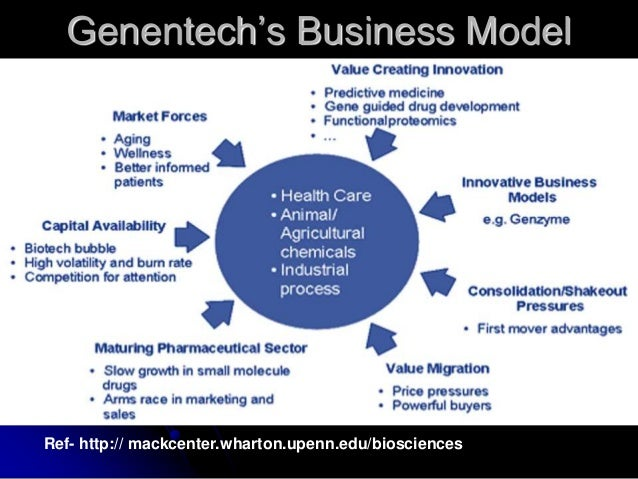 "best practices of genentech Best practices: genentech considered the founder of the biotechnology industry, genentech is also leading edge in another area вђ"" being consistently recognized as a top employer by working mother, science and fortune magazine."