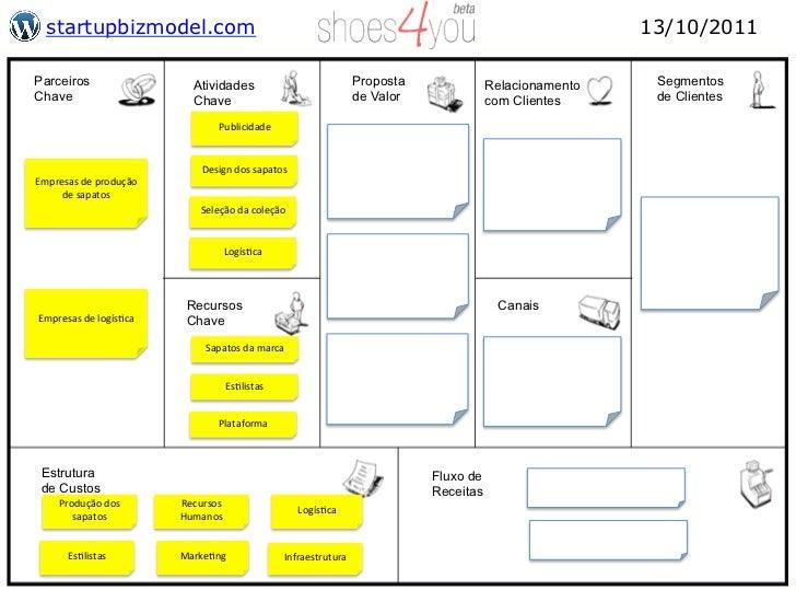 startupbizmodel.com                                                                                                       ...