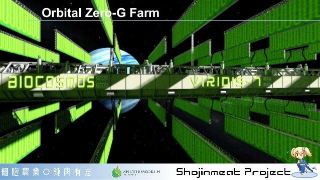 Orbital Zero-G Farm