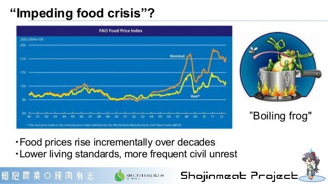 """""""Impeding food crisis""""? """"Boiling frog"""" ・Food prices rise incrementally over decades ・Lower living standards, more frequent..."""