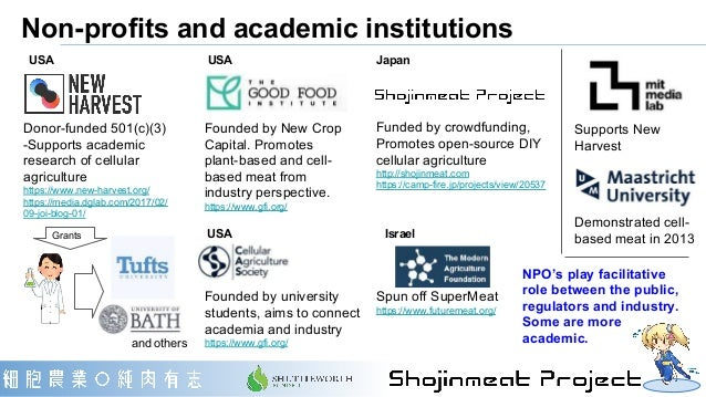 Non-profits and academic institutions USA Israel USA Japan USA Donor-funded 501(c)(3) -Supports academic research of cellu...