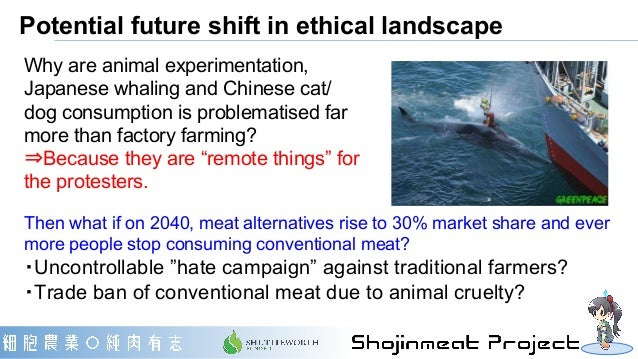 Potential future shift in ethical landscape Then what if on 2040, meat alternatives rise to 30% market share and ever more...