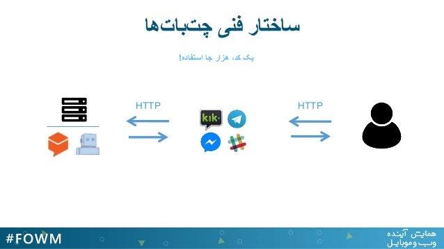 هاباتچت فنی ساختار استفاده جا هزار ،کد یک! HTTP HTTP