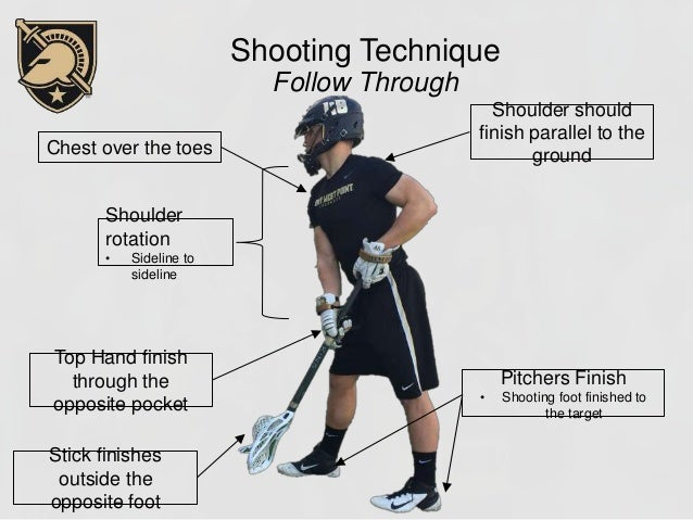Lacrosse Shooting Technique and Drills