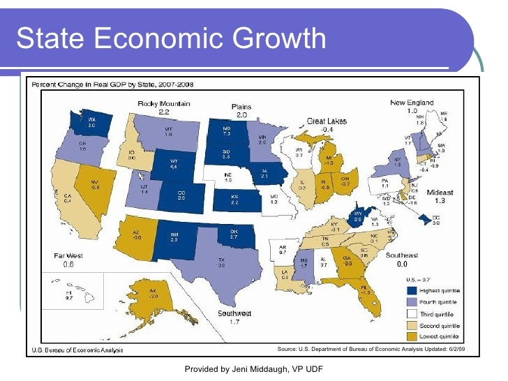 State Economic Growth Source: U.S. Department of Bureau of Economic Analysis Updated: 6/2/09 Provided by Jeni Middaugh, VP...