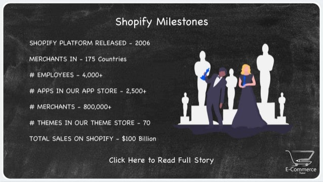 Shopify Event #22 | September 3,2019