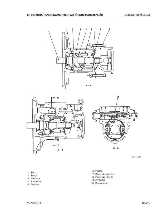 Shop manual pc160 lc-7b-01