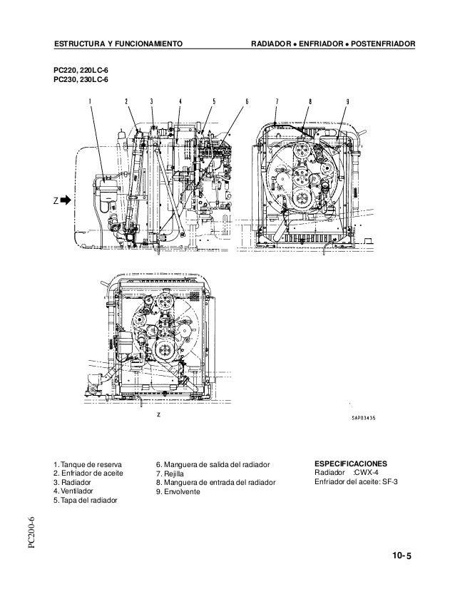 Shop manuals%5 cpc200-6%20japan(esp)gsbd010104