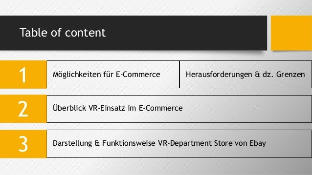 1fd4af0878a Shoppen in der virtuellen Realität
