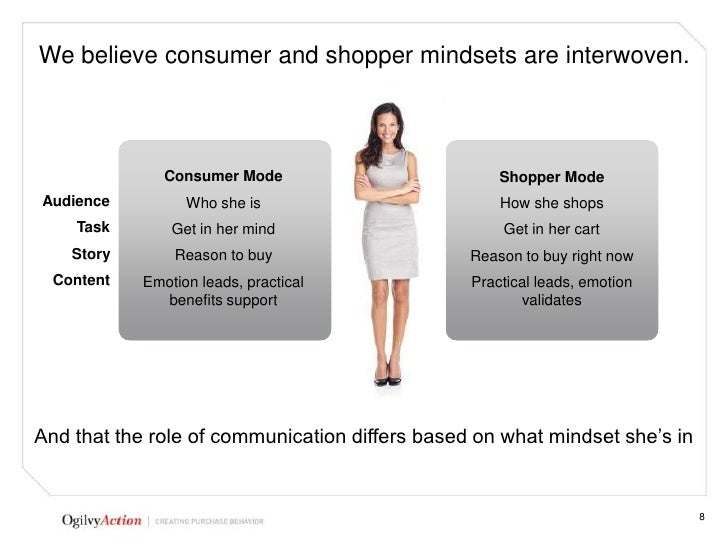 consumer behavior shopper marketing Consumer behavior / consumer psychology ricardo belmar, senior director, worldwide enterprise product marketing at infovista it's a complex relationship between buyer and seller, one that impacts the shopper on a psychological level.