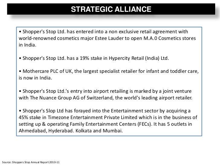 Retail Analysis Shoppers Stop