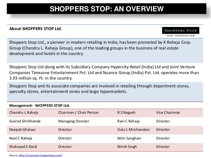 shoppers stop analysis Shoppers stop features a wide range of womens clothing online order today to avail amazing offers order tracking 100% purchase protection.