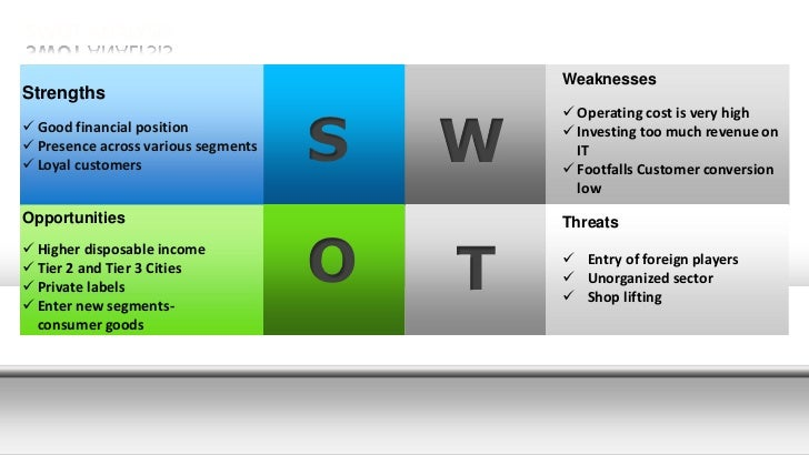 swot analysis of giordano Background of giordano international limited the improved communication  from share point and outlook allows us to make better product.