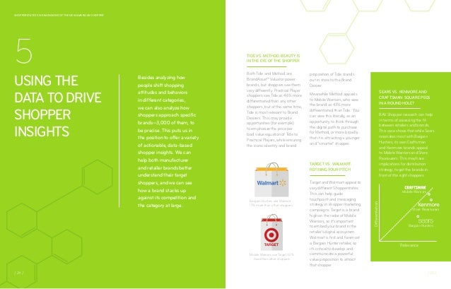 5 USING THE DATA TO DRIVE SHOPPER INSIGHTS / 24 / Besides analyzing how people shift shopping attitudes and behaviors in d...