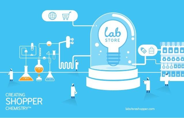CREATING SHOPPER CHEMISTRY™ labstoreshopper.com