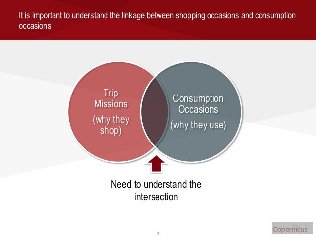 occasion segmentation There are many behavioural characteristics of buyers and consumers and one way to segment these groups is to associate their purchasing habits with occasional and benefit segmentation.