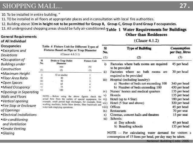 national building code of india 2016 nbc 2016 pdf