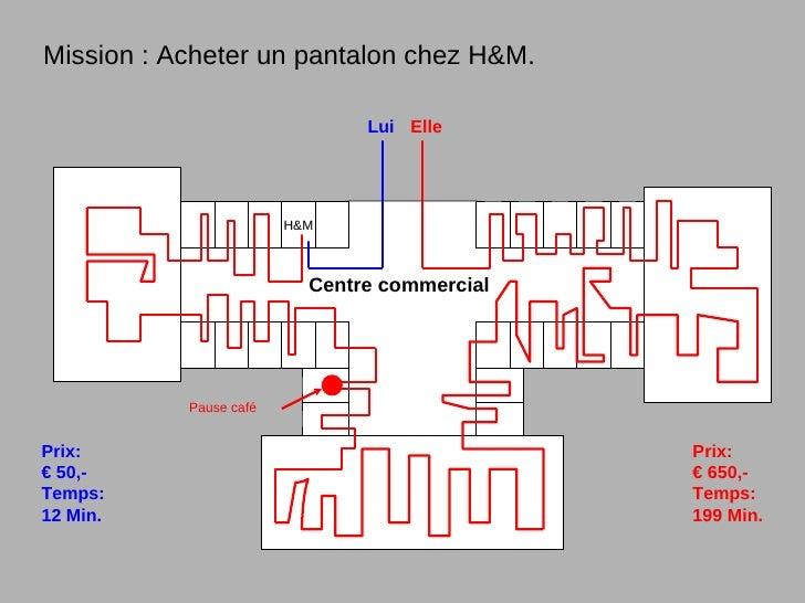 Mission : Acheter un pantalon chez H&M. Lui Elle Pause café Prix: €  50,- Temps: 12 Min. Prix: €  650,- Temps: 199 Min. Ce...