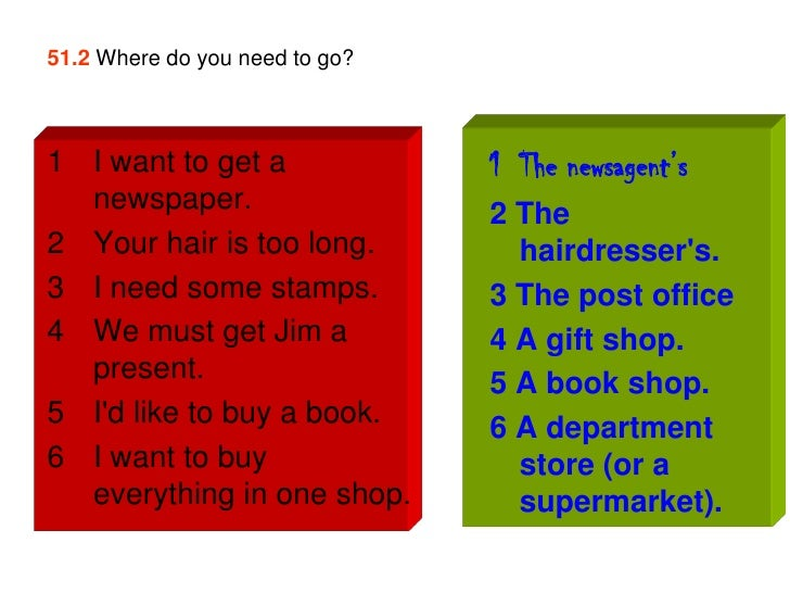 51.5 Make a list of ...1 the shops in a street near you.    Shops near me: bakers, newsagents, chemists,    post office, h...