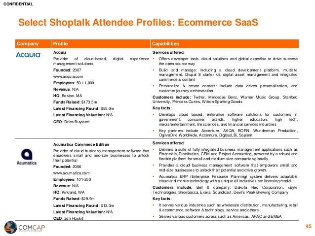 CONFIDENTIAL Ecommerce SaaS profiles; 45.