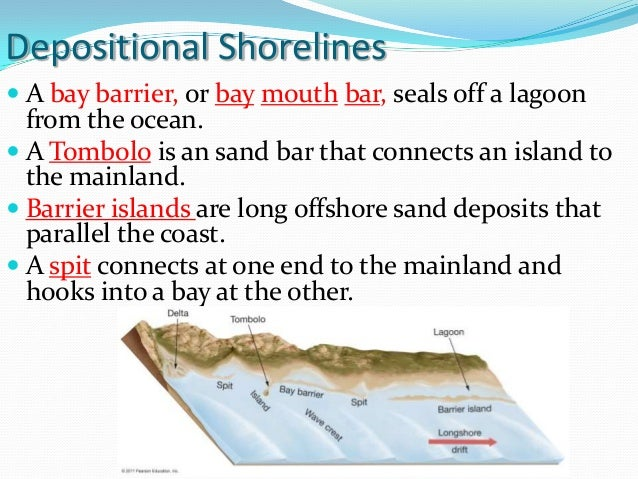 Depositional Shorelines A bay barrier, or bay mouth bar, seals off a lagoon  from the ocean. A Tombolo is an sand bar th...