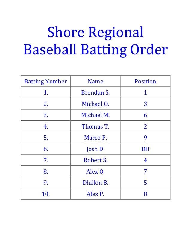shore regional baseball batting order