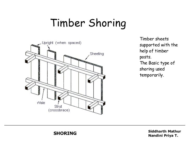 timber shoring diagram