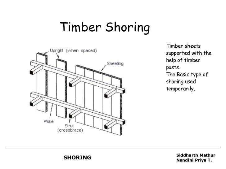 timber shoring diagram