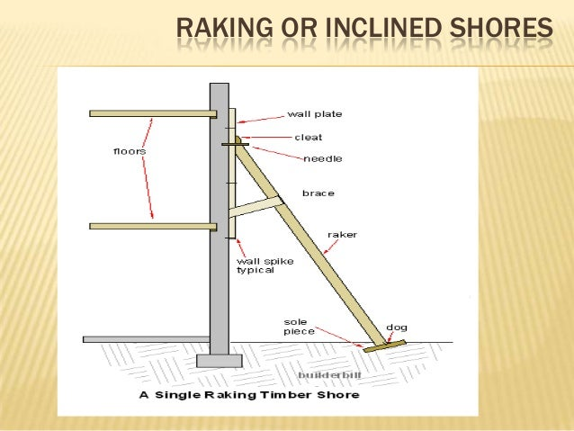 Shoring And Underpinning