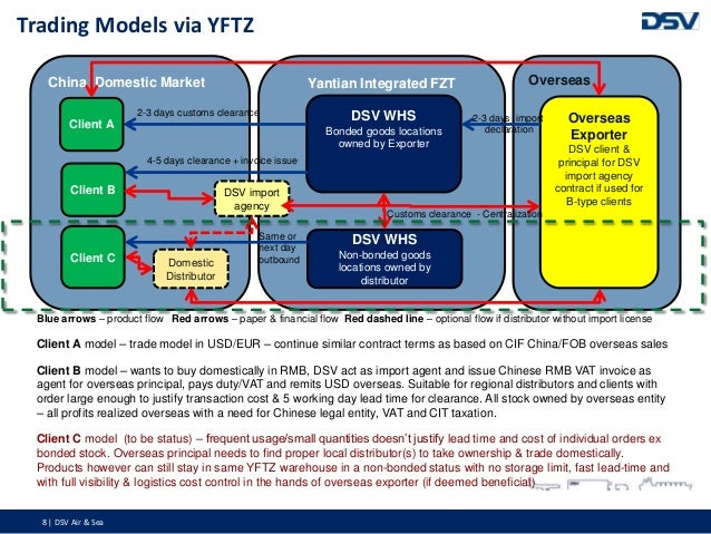 Yantian Integrated Free Trade Zone Update