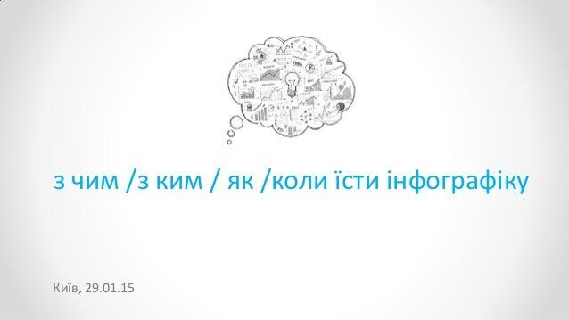 Київ, 29.01.15 з чим /з ким / як /коли їсти інфографіку