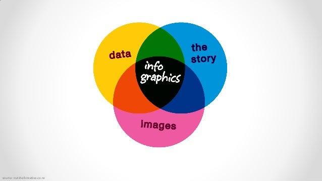 Short about infographics_280115 Slide 3