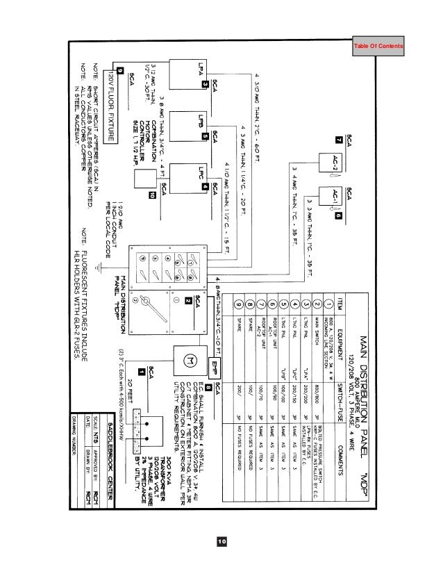 Temporary Electrical Service Panel Diagram
