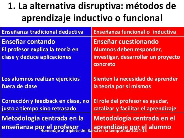 1. La alternativa disruptiva: métodos de aprendizaje inductivo o funcional Enseñanza tradicional deductiva Enseñanza funci...