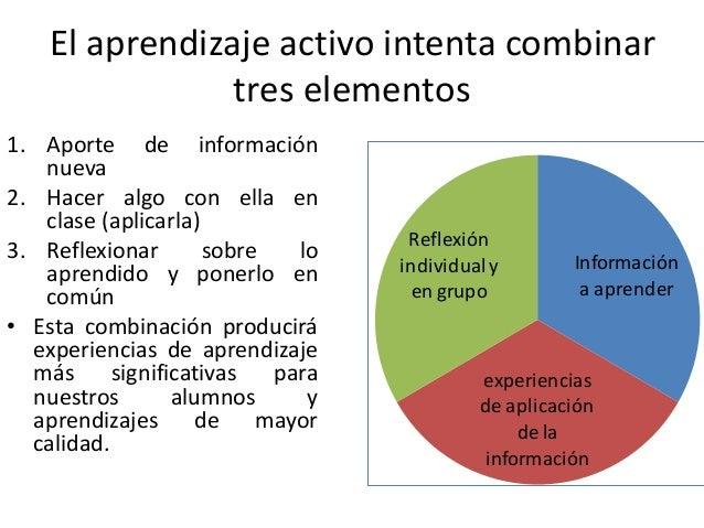 El aprendizaje activo intenta combinar tres elementos 1. Aporte de información nueva 2. Hacer algo con ella en clase (apli...