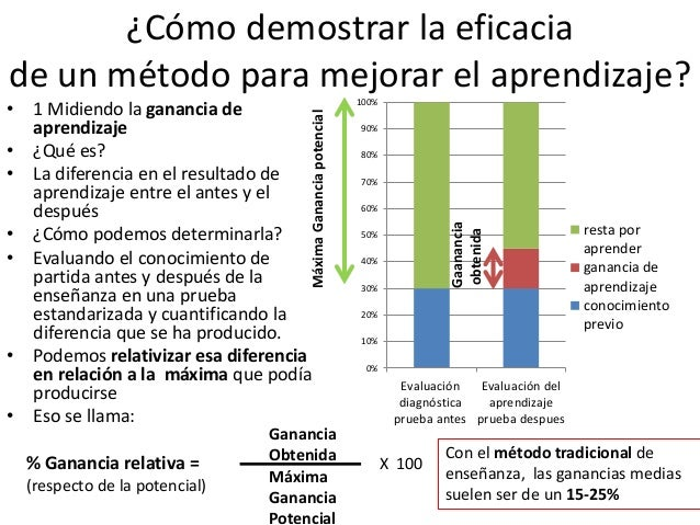 ¿Cómo demostrar la eficacia de un método para mejorar el aprendizaje? • 1 Midiendo la ganancia de aprendizaje • ¿Qué es? •...