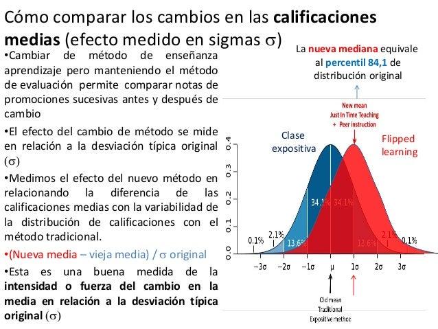 •Cambiar de método de enseñanza aprendizaje pero manteniendo el método de evaluación permite comparar notas de promociones...