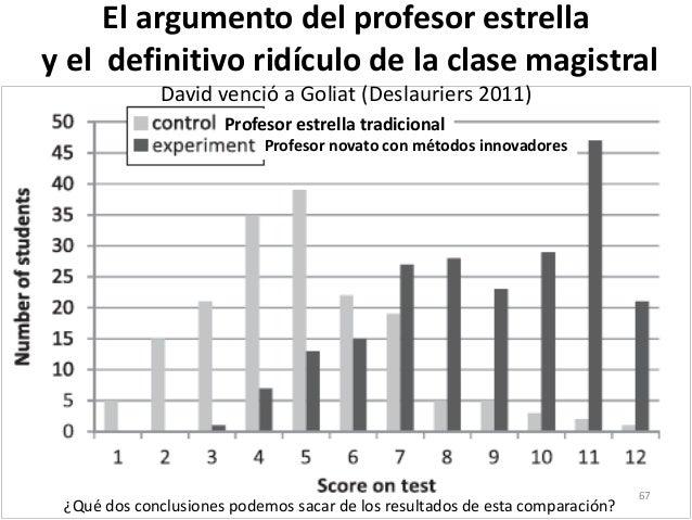 El argumento del profesor estrella y el definitivo ridículo de la clase magistral David venció a Goliat (Deslauriers 2011)...