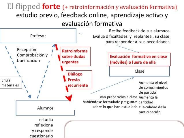 El flipped forte (+ retroinformación y evaluación formativa) estudio previo, feedback online, aprendizaje activo y evaluac...