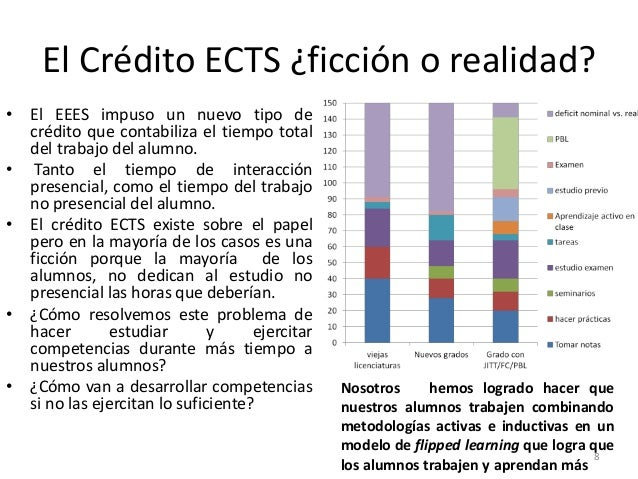 El Crédito ECTS ¿ficción o realidad? 8 • El EEES impuso un nuevo tipo de crédito que contabiliza el tiempo total del traba...